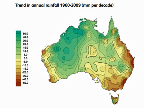 Changes in rainfall in Australia
