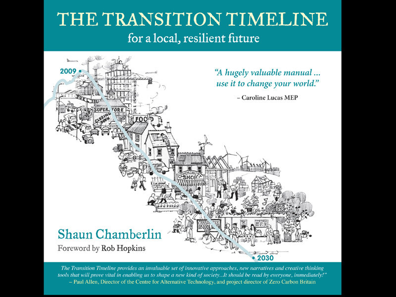 Transition Town Timeline