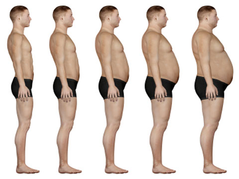 Obese men