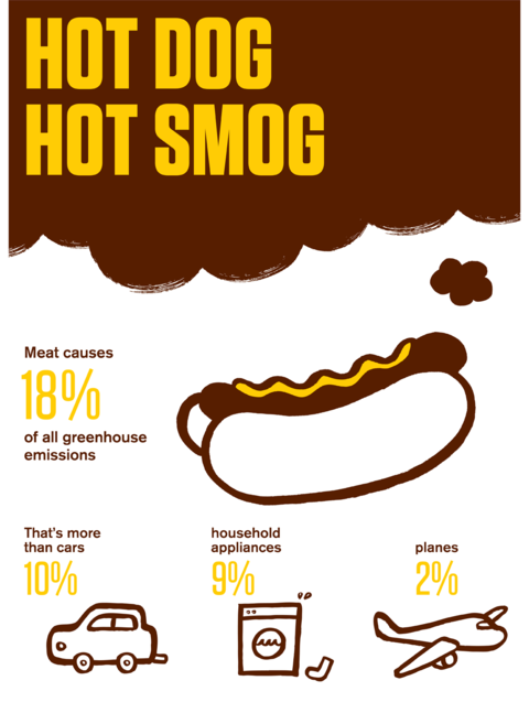 Hot dog - hot smog by Do The Green Thing.
