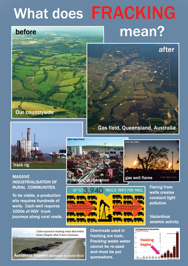 Realities of Fracking page 1. Image: Toxin Free Community.