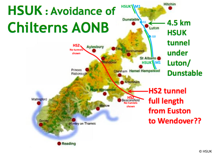 HSUK's and HS2's impacts on the Chiltern Hills compared. Image: HSUK.