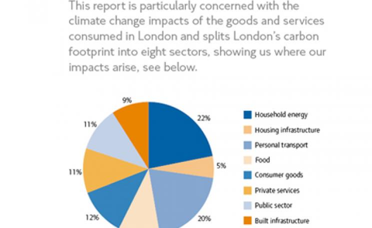 London's carbon footprint